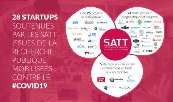 Satt actualité : Les sociétés E-Zyvec, Apteeus et Aurora accompagnées par la SATT Nord parmi les 28 startups mobilisées dans la lutte contre le COVID19